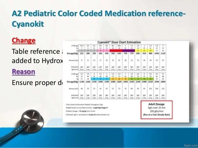 pediatric color coded medication reference epinephrine also stp update rh slideshare