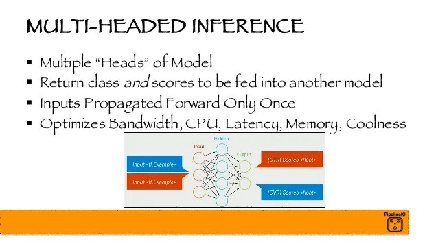Optimize + Deploy Distributed Tensorflow. Spark. and Scikit-Learn Mod…