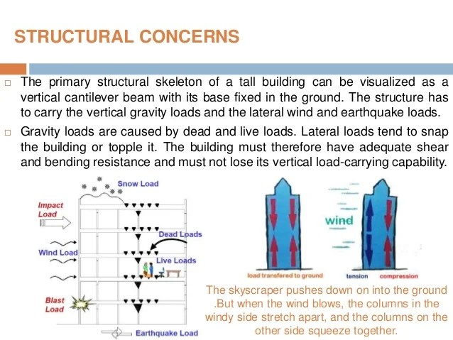 Truss Stress Diagram Structural Systems In High Rise Buildings