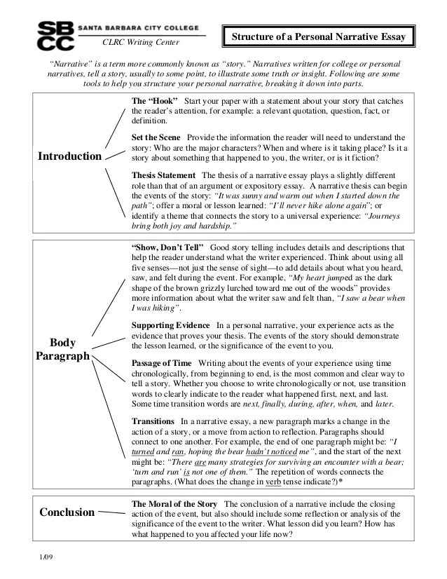 Writing A Narrative Essay Structure