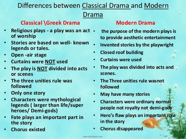 Structure of Greek play
