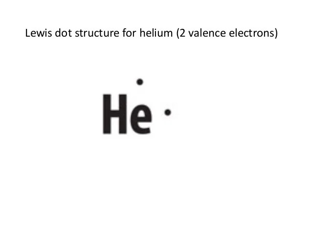 cobalt electron dot diagram free tree powerpoint lewis helium wiring for you students as electrons bohr models reduced bromine silver