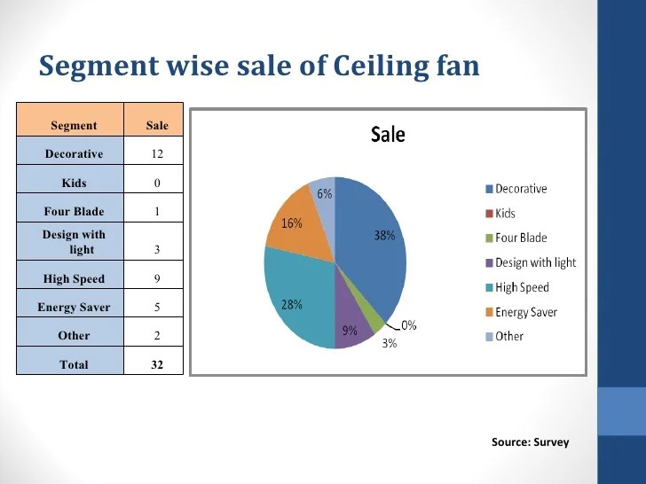 survey on gold market in india India automotive market 2020 delhi, 2011 booz & company date india auto marketppt prepared for client name 1 the key 5s 1 going forward, india is a key pillar.