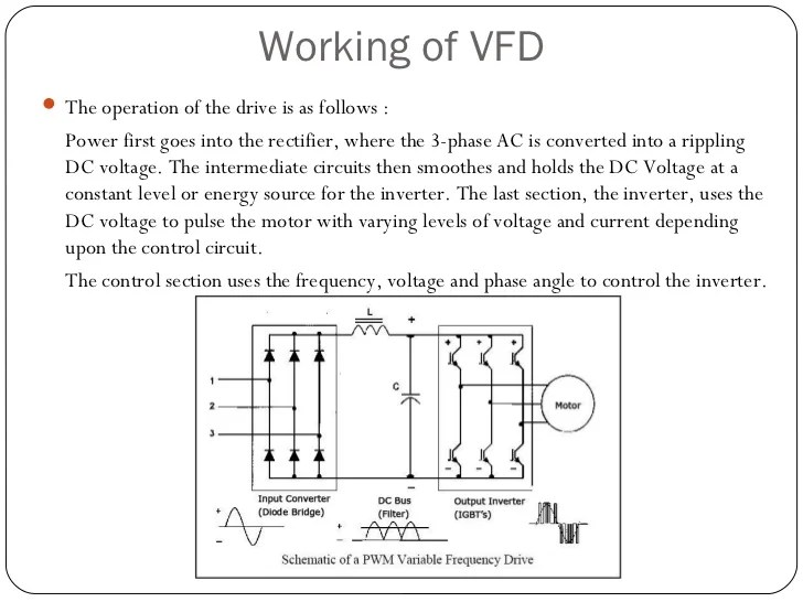 variable frequency drive (VFD) installation