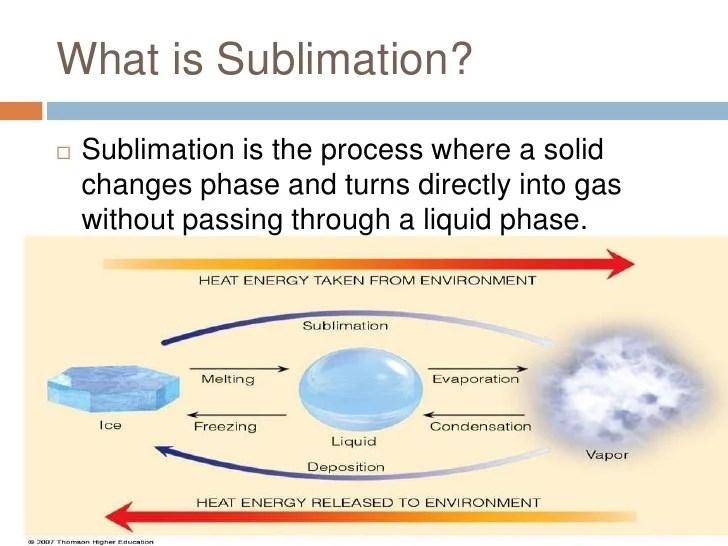 deposition definition chemistry