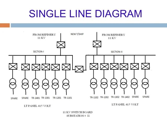 Single Line Diagram Electrical Distribution System Wiring