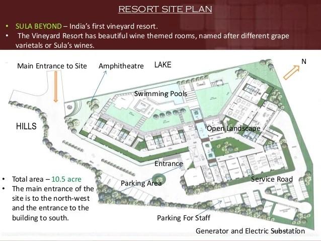 Landscape Design Plans Zone 5