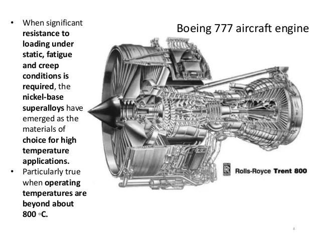 rolls royce 250 engine diagram