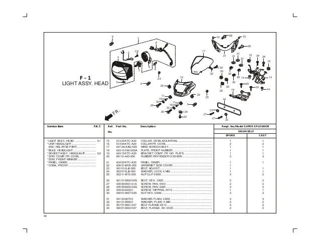Honda Shine Bike Wiring Diagram Torzone Org Honda Auto Wiring Diagram
