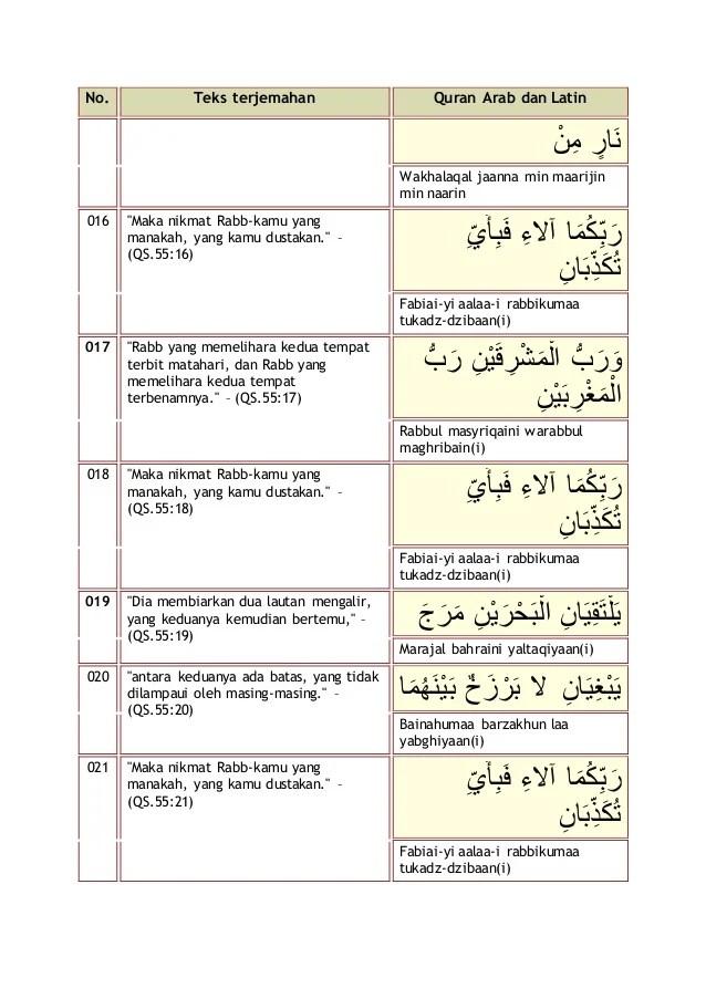 Surah Ar Rahman Latin : surah, rahman, latin, Surah, Rahman