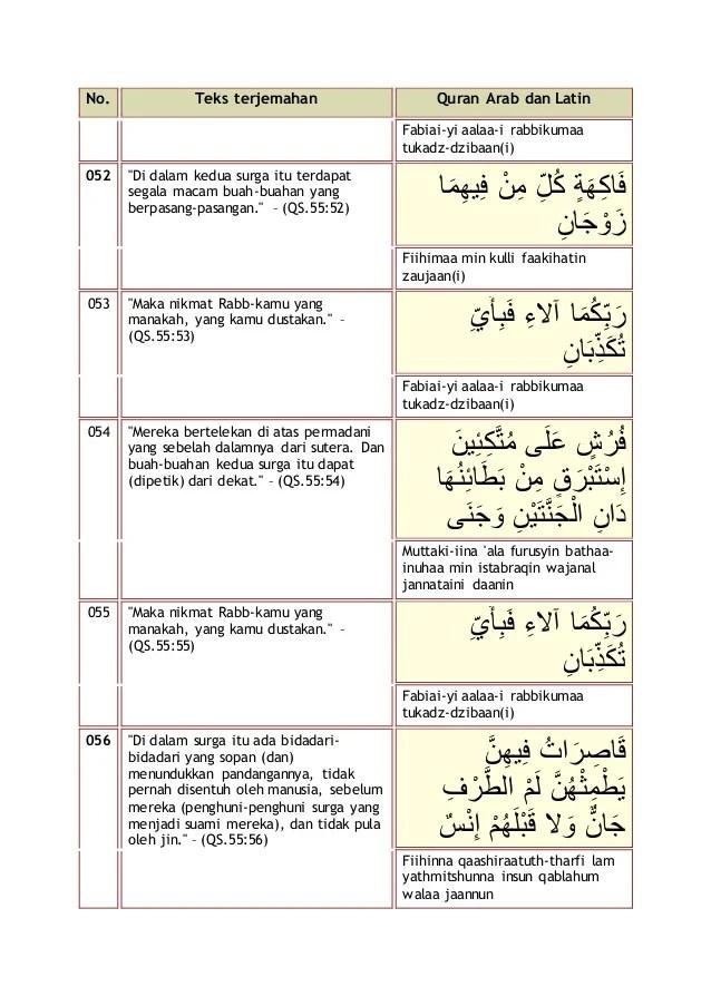 Surah Ar Rahman Latin : surah, rahman, latin, Surat, Rahman, Latin, Cute766