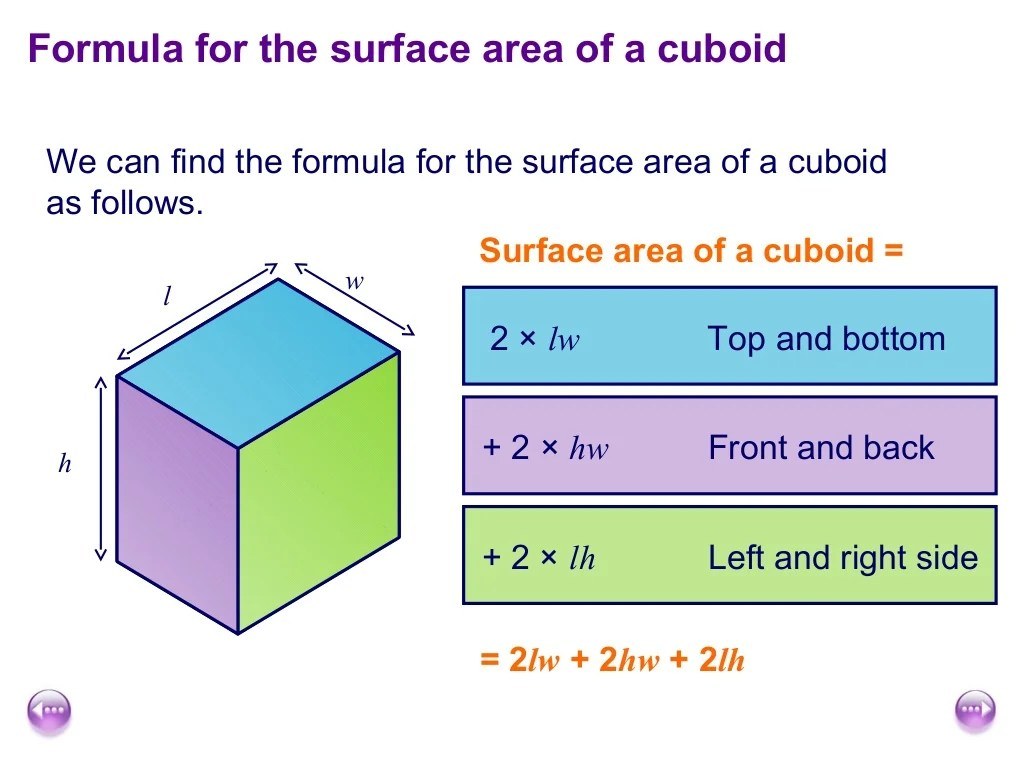 Surface Area And Volume Of Cuboids