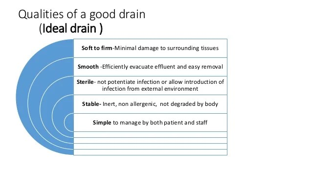 types of surgical drains
