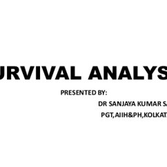 Sets And Venn Diagrams Powerpoint Stem Leaf Diagram Example Survival Analysis