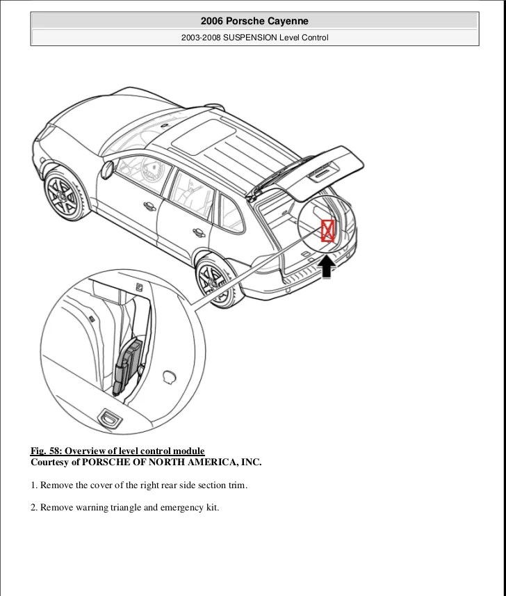 2005 Porsche Cayenne Fuse Box Location : 38 Wiring Diagram