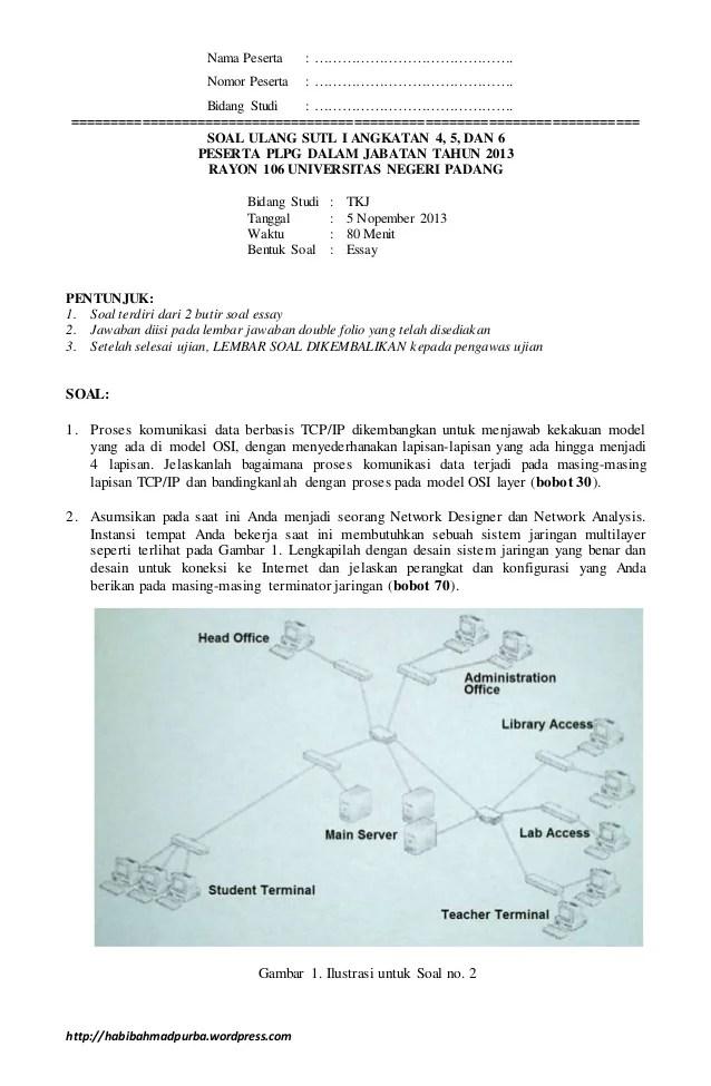 Soal Essay Komunikasi Data : essay, komunikasi