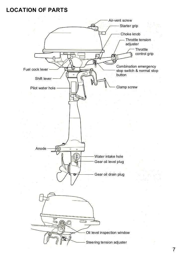 Suzuki df25operatingmanual2