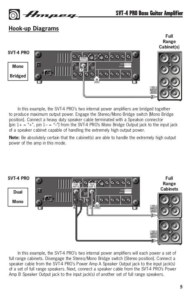 Bass Cabinet Wiring Diagrams Ampeg Svt4 Pro 1800w Lambalı Bas Gitar Amfi Kafası