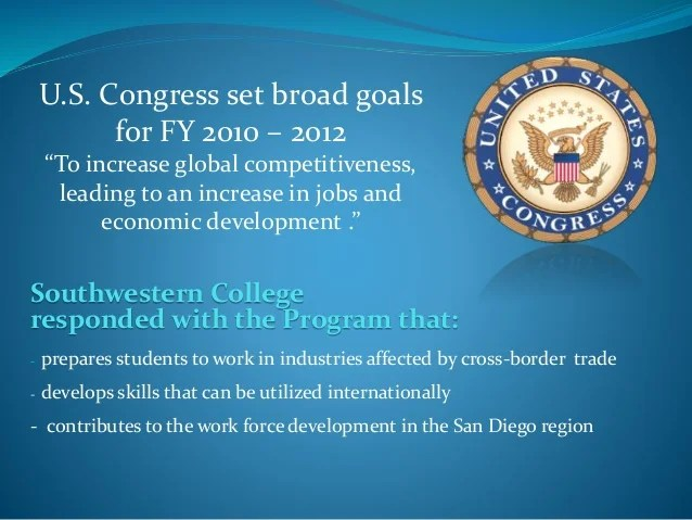 Southwestern Community College International Logistics and