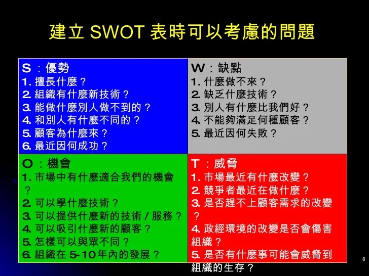 Swot分析與生涯規劃