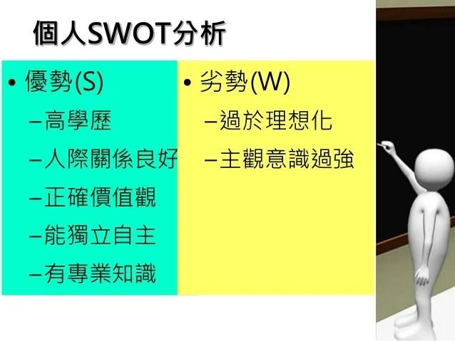 個人Swot 分析002
