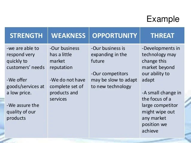 Personal Strengths And Weaknesses Which To Focus On