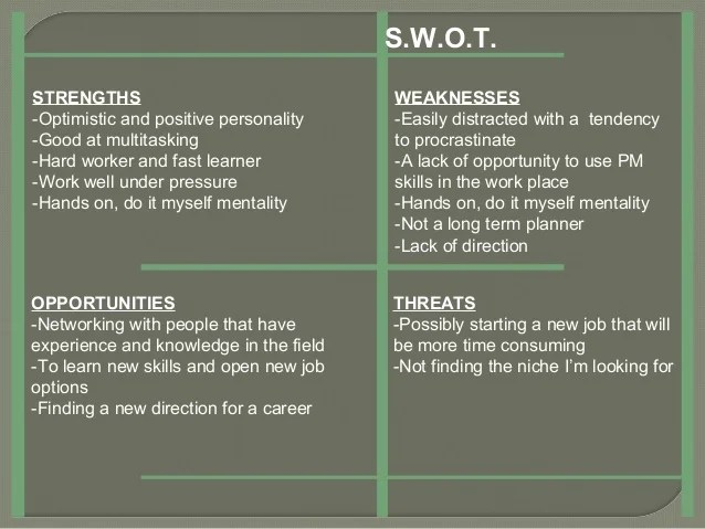 good examples of weaknesses
