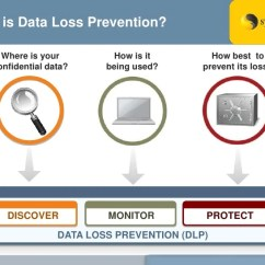 Symantec Endpoint Protection Architecture Diagram Craftsman Garage Door Motor Wiring Data Loss Prevention 9