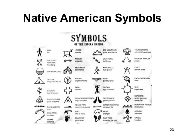 Native American Water Symbol