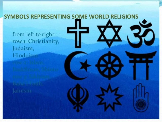 Islamic Religious Symbol Names