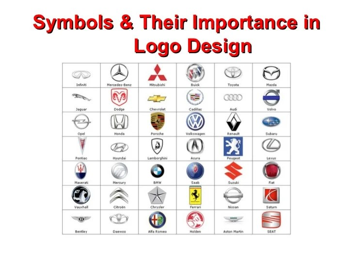 symbols their importance in