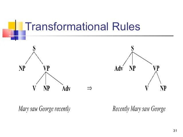 transformational rules also syntax tree diagrams rh slideshare