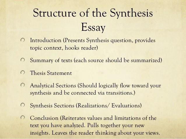 Synthesis Essay Format Hospi Noiseworks Co