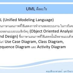 Database Diagram Visual Studio 2013 Yamaha G1 Wiring Data Flow In Use Case ~ Elsavadorla