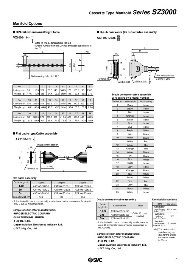 smc ds25 wiring diagram wiring diagram  smc ds25 wiring diagram basic electronics wiring diagram smc axt100 ds25 050 wiring diagram