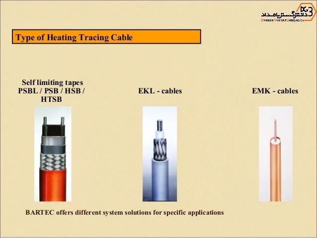 Ab C D Circuit Diagram Electrical Heat Tracing