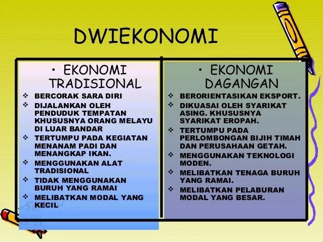 T4b10 Ekonomi Tradisional Dan Dagangan Cute766