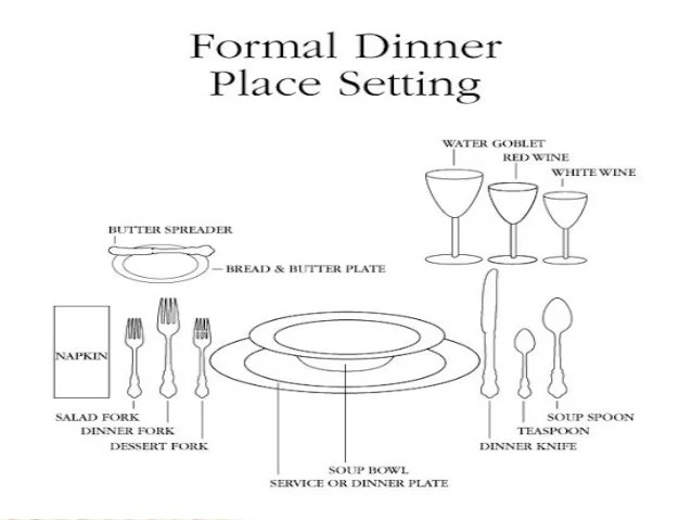 russian table setting diagrams simple electronic