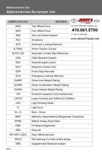 2012 Toyota Tacoma abbreviation codes