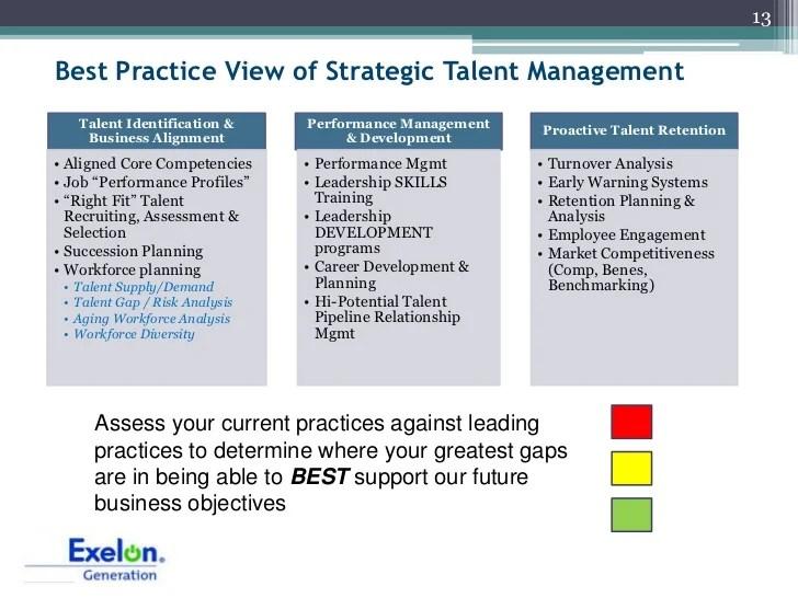 Talent Management Power Point Presentation