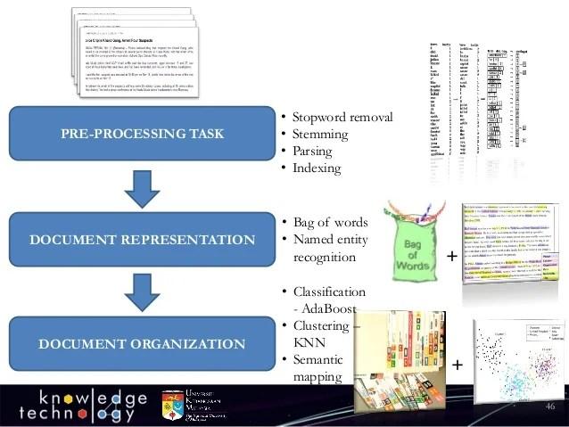 presentence investigation report sample