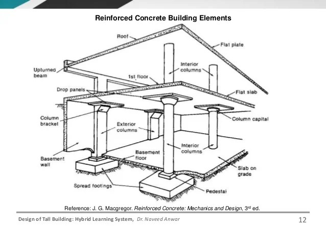CE 7232 (January 2016 Semester) Lecture 4  Selection of Structural
