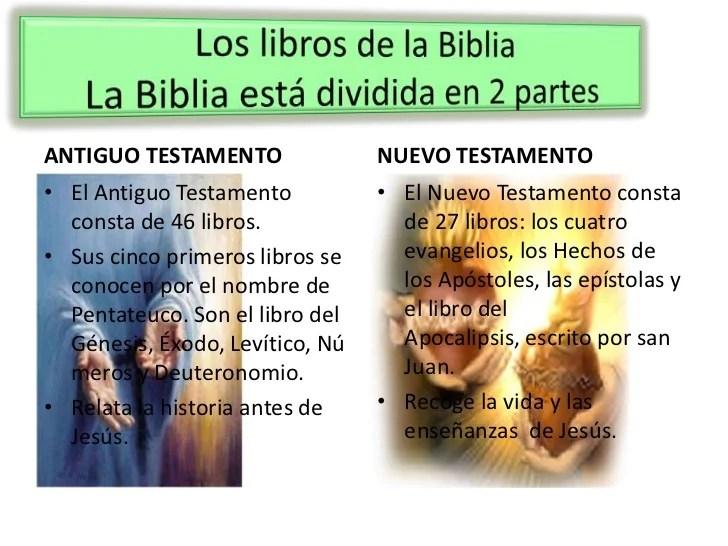 En El Parte Que De Dios Encuentra Nombre Biblia Se La De
