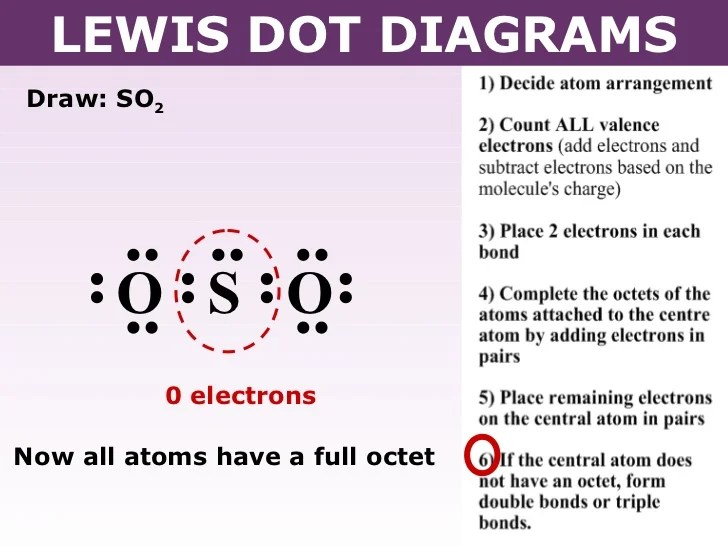 electron dot diagram for s ceiling fan remote control wiring so2 great installation of schematic data rh 23 american football ausruestung de o2 lewis structure