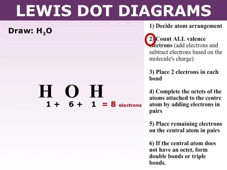 h2o dot diagram 2006 kawasaki mule 3010 wiring tang 04 lewis diagrams diagramsdraw h o 3