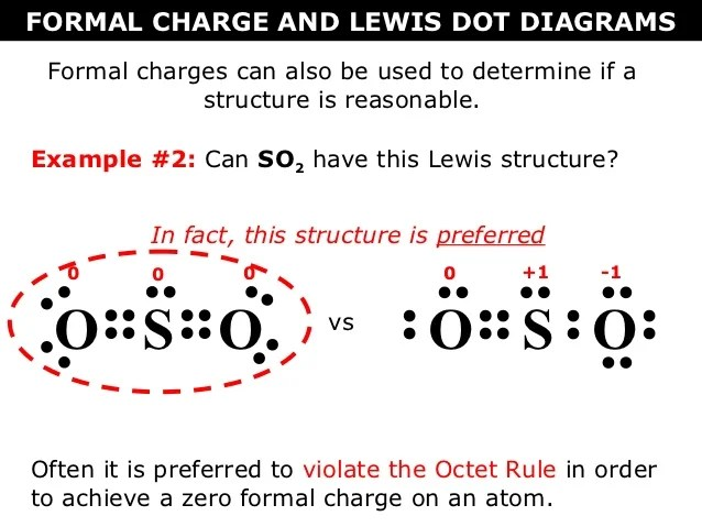 electron dot diagram for s dodge stratus radio wiring tang 05 formal charge lewis diagrams