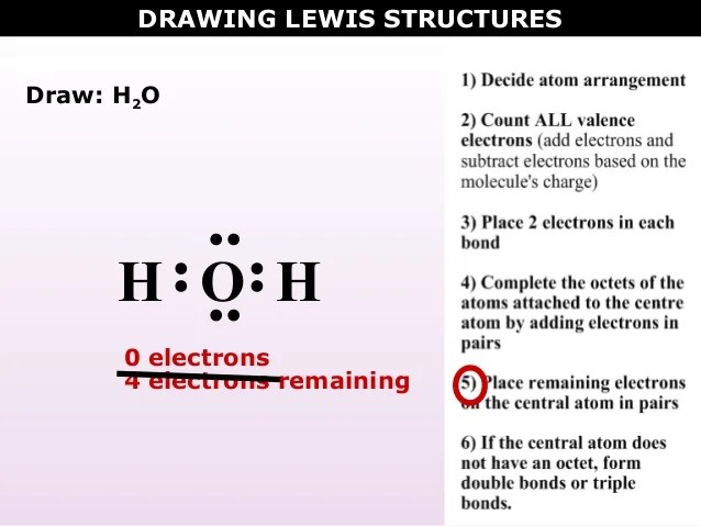 h2o dot diagram 2004 ford explorer wiring stereo block tang 05 lewis diagrams water