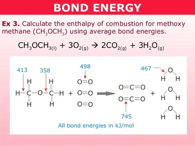 tang 06 bond energy