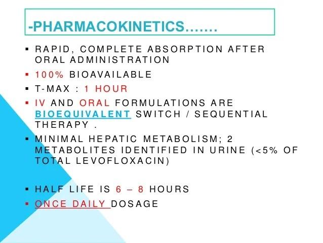 Can I Buy Levofloxacin Online