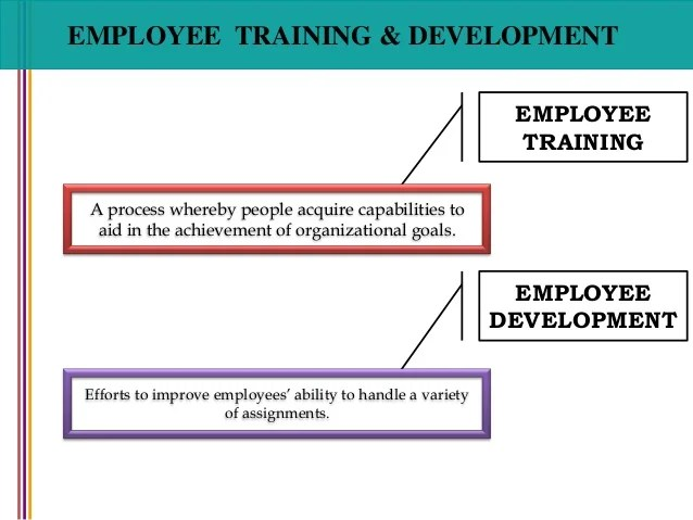 Employee training also and selection rh slideshare